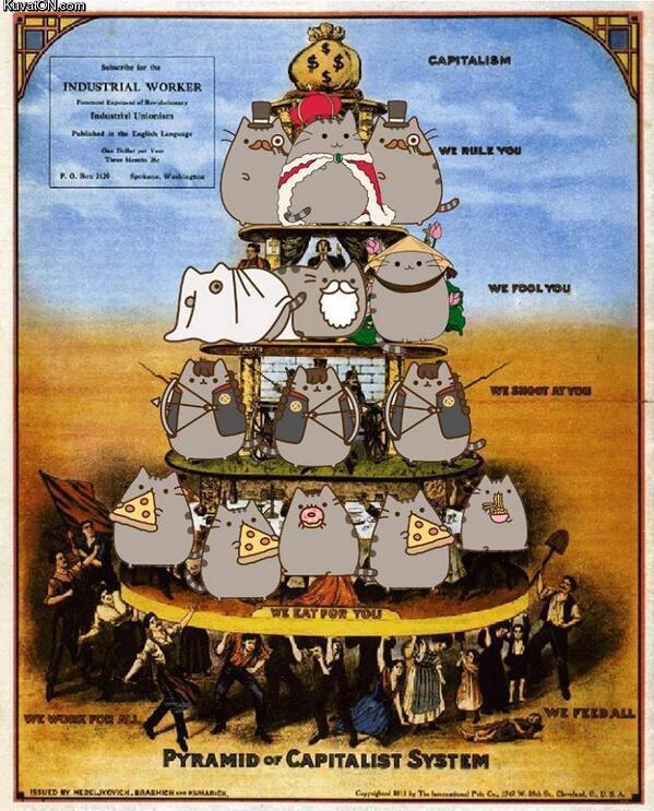 catitalist_pyramid.jpg