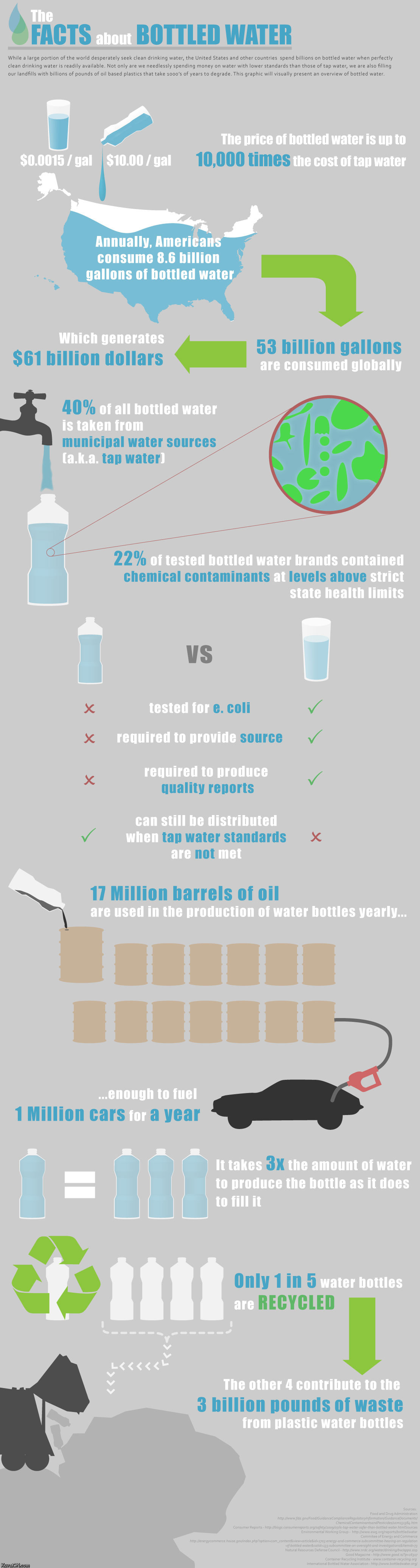 facts_about_bottled_water.jpg