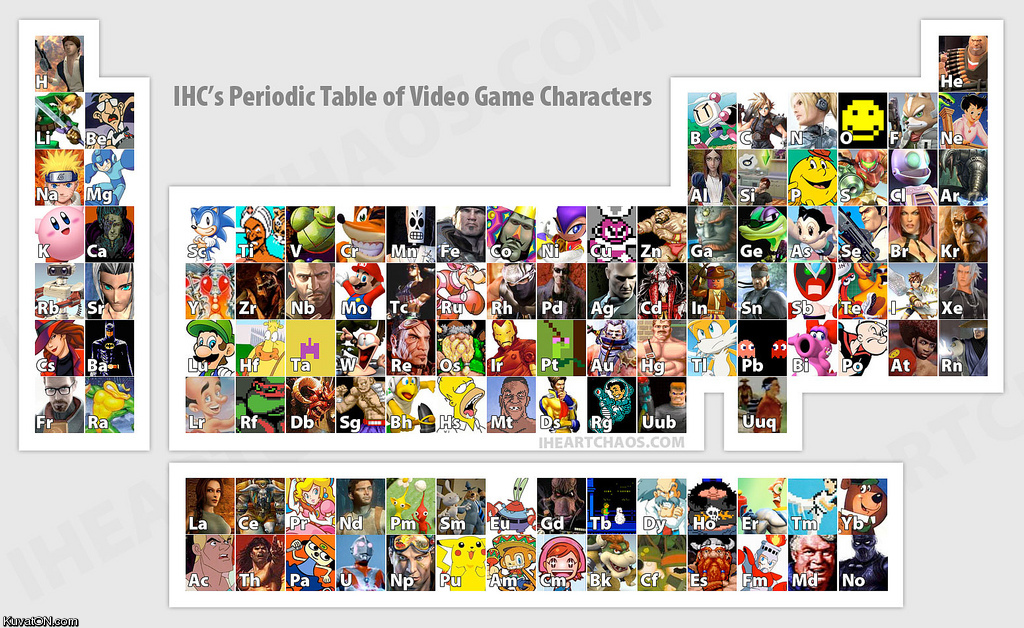 L'univers des Geeks - Page 3 Video_game_char